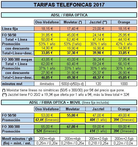 tarifas telefonicas 2017